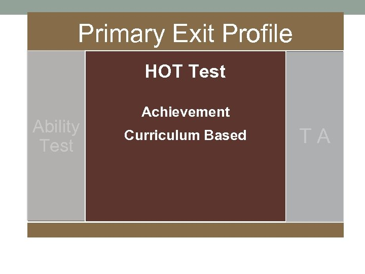 Primary Exit Profile HOT Test Ability Test Achievement Curriculum Based T A