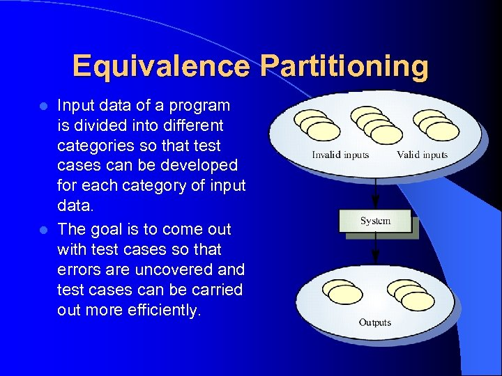 Equivalence Partitioning Input data of a program is divided into different categories so that