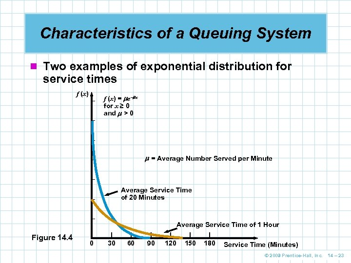 Characteristics of a Queuing System n Two examples of exponential distribution for service times