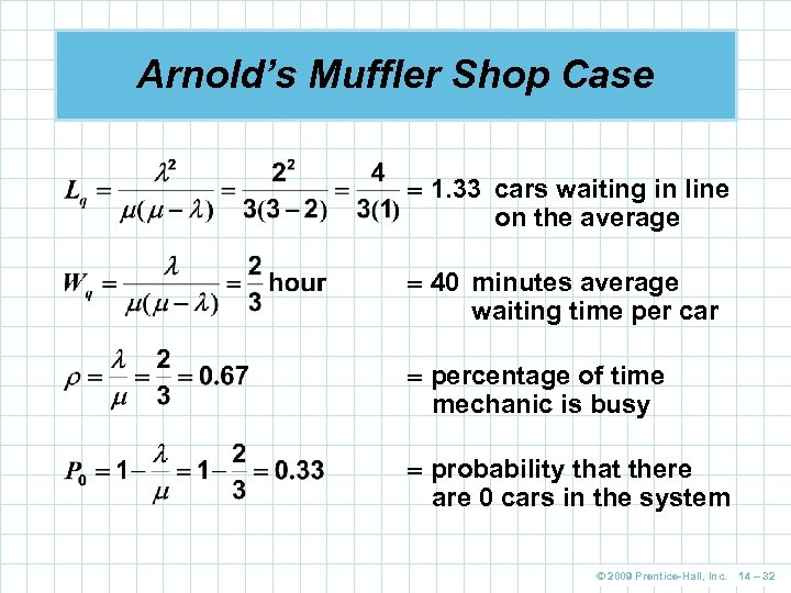 Arnold's Muffler Shop Case 1. 33 cars waiting in line on the average 40