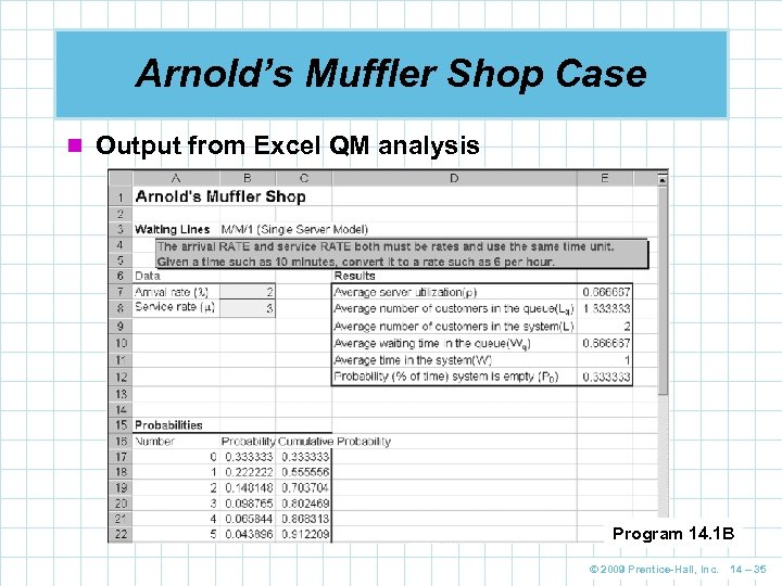 Arnold's Muffler Shop Case n Output from Excel QM analysis Program 14. 1 B