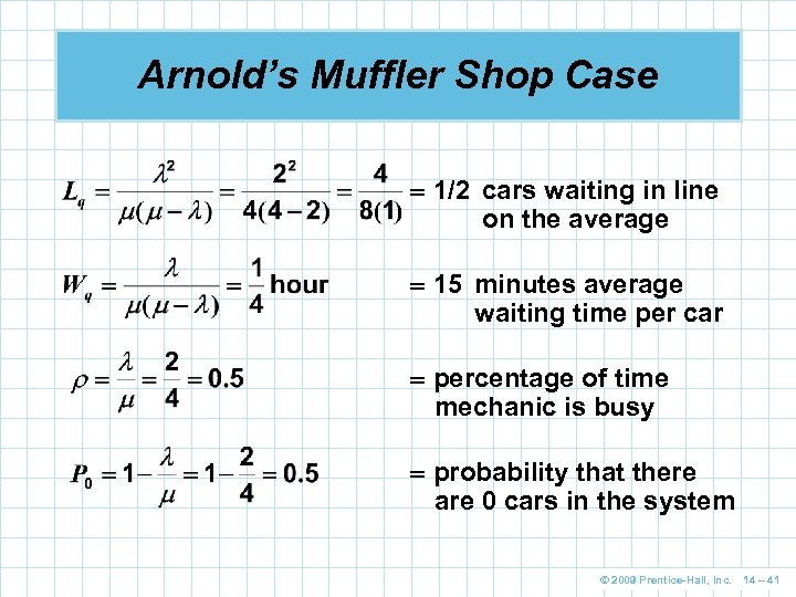 Arnold's Muffler Shop Case 1/2 cars waiting in line on the average 15 minutes