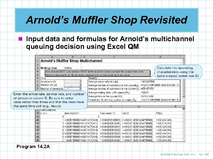 Arnold's Muffler Shop Revisited n Input data and formulas for Arnold's multichannel queuing decision