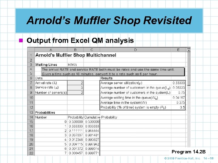 Arnold's Muffler Shop Revisited n Output from Excel QM analysis Program 14. 2 B