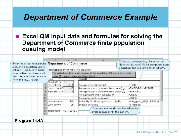 Department of Commerce Example n Excel QM input data and formulas for solving the