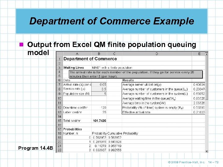 Department of Commerce Example n Output from Excel QM finite population queuing model Program