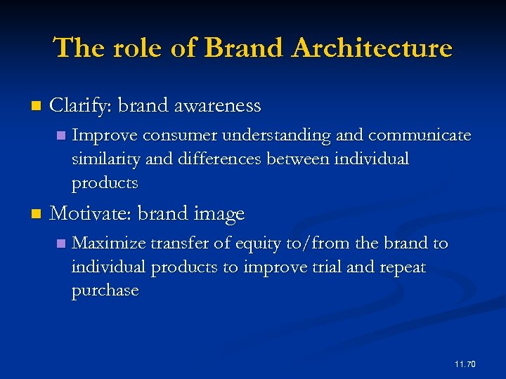 The role of Brand Architecture n Clarify: brand awareness n n Improve consumer understanding