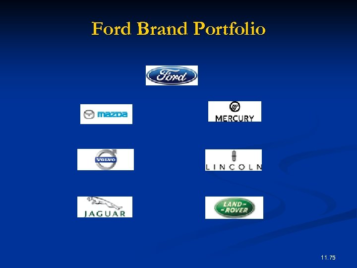Ford Brand Portfolio 11. 75