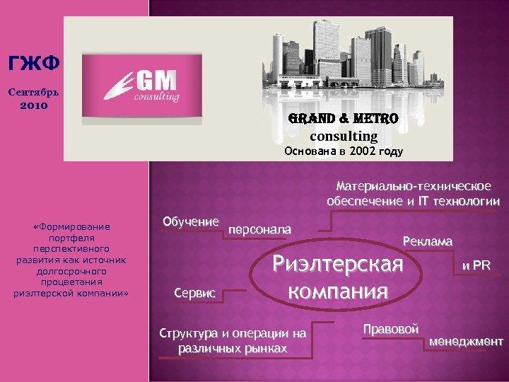 ГЖФ Сентябрь 2010 Grand & Metro consulting Основана в 2002 году Материально-техническое обеспечение и