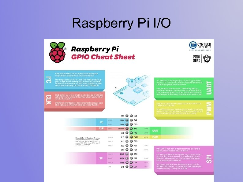Raspberry Pi I/O