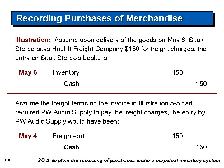 Recording Purchases of Merchandise Illustration: Assume upon delivery of the goods on May 6,