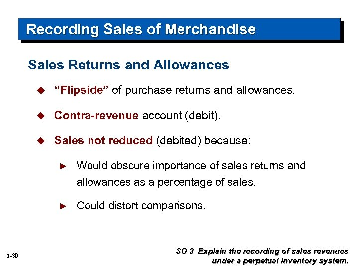 "Recording Sales of Merchandise Sales Returns and Allowances u ""Flipside"" of purchase returns and"