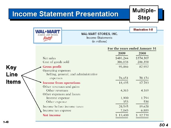 Income Statement Presentation Multiple. Step Illustration 5 -8 Key Line Items 5 -40 SO