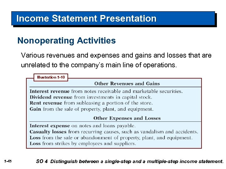 Income Statement Presentation Nonoperating Activities Various revenues and expenses and gains and losses that