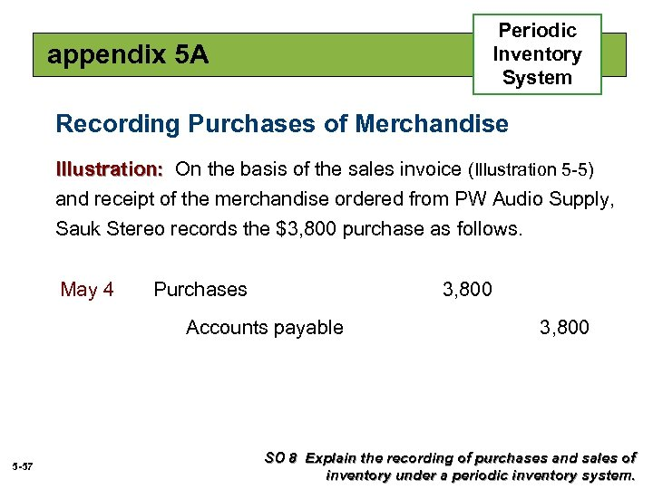Periodic Inventory System appendix 5 A Recording Purchases of Merchandise Illustration: On the basis