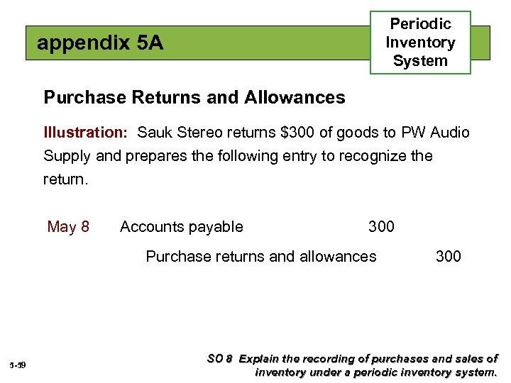 Periodic Inventory System appendix 5 A Purchase Returns and Allowances Illustration: Sauk Stereo returns