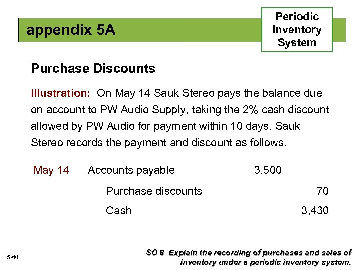 Periodic Inventory System appendix 5 A Purchase Discounts Illustration: On May 14 Sauk Stereo