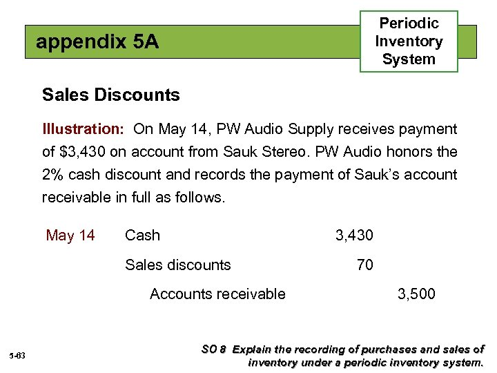 Periodic Inventory System appendix 5 A Sales Discounts Illustration: On May 14, PW Audio