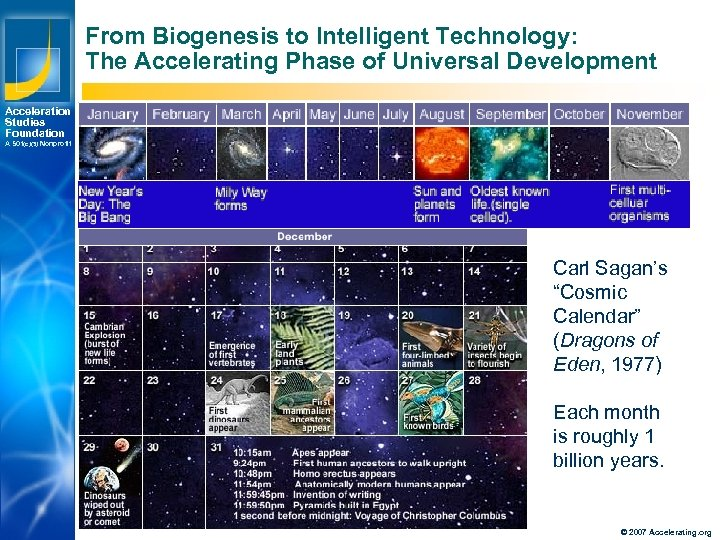 From Biogenesis to Intelligent Technology: The Accelerating Phase of Universal Development Acceleration Studies Foundation