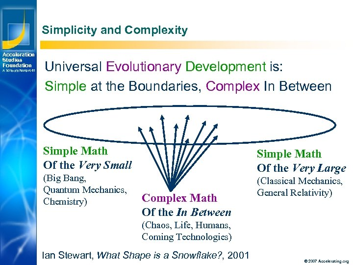 Simplicity and Complexity Acceleration Studies Foundation A 501(c)(3) Nonprofit Universal Evolutionary Development is: Simple