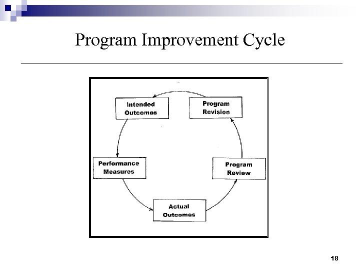 Program Improvement Cycle 18