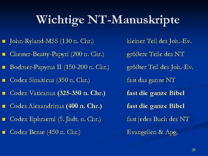 Wichtige NT-Manuskripte n John-Ryland-MSS (130 n. Chr. ) kleiner Teil des Joh. -Ev. n