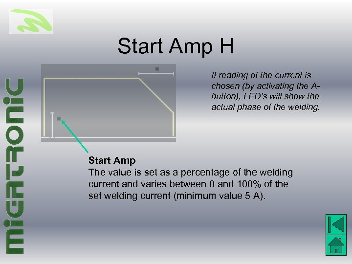 Start Amp H If reading of the current is chosen (by activating the Abutton),