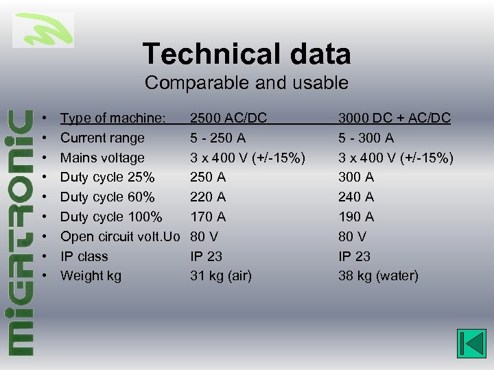 Technical data Comparable and usable • • • Type of machine: Current range Mains