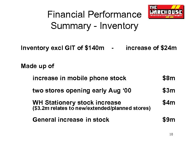 Financial Performance Summary - Inventory excl GIT of $140 m - increase of $24