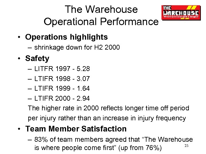 The Warehouse Operational Performance • Operations highlights – shrinkage down for H 2 2000