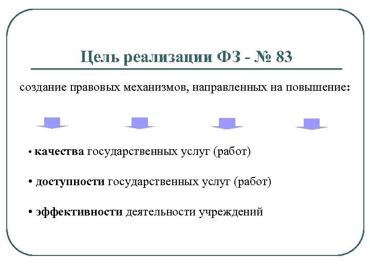 Цель реализации ФЗ - № 83 создание правовых механизмов, направленных на повышение: • качества