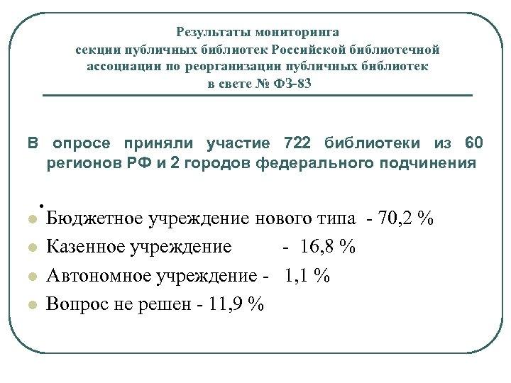 Результаты мониторинга секции публичных библиотек Российской библиотечной ассоциации по реорганизации публичных библиотек в свете