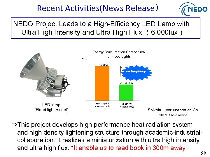 Recent Activities(News Release) NEDO Project Leads to a High-Efficiency LED Lamp with Ultra High