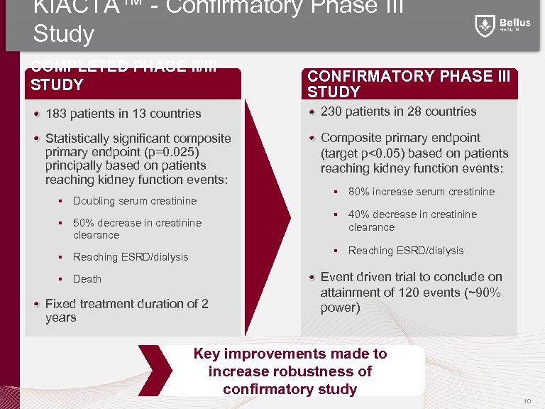 KIACTA™ - Confirmatory Phase III Study COMPLETED PHASE II/III STUDY CONFIRMATORY PHASE III STUDY