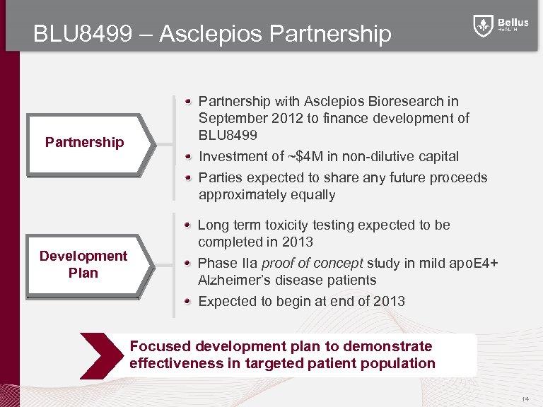 BLU 8499 – Asclepios Partnership Development Plan Partnership with Asclepios Bioresearch in September 2012