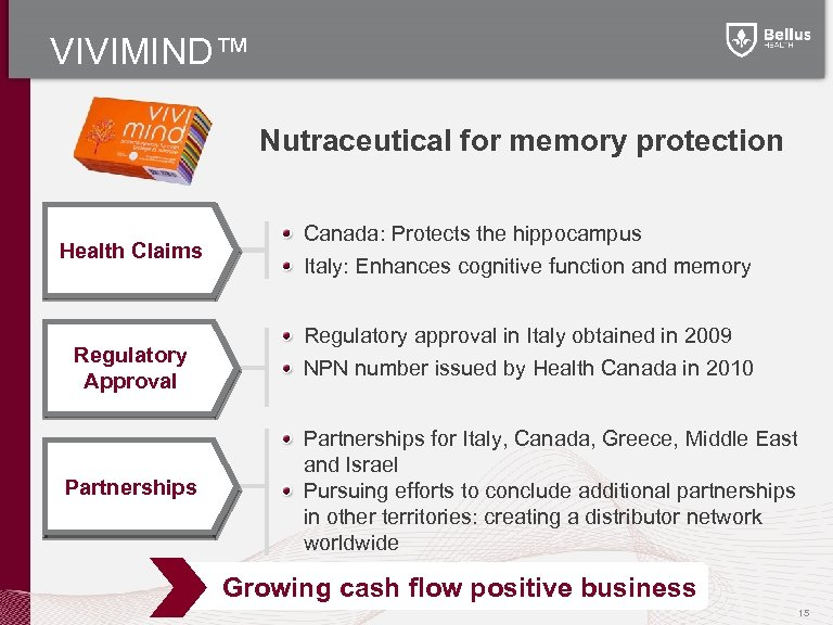 VIVIMIND™ Nutraceutical for memory protection Health Claims Regulatory Approval Partnerships Canada: Protects the hippocampus