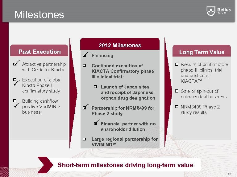 Milestones 2012 Milestones Past Execution Attractive partnership with Celtic for Kiacta Execution of global