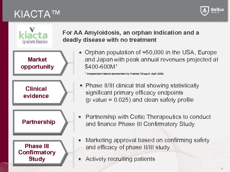 KIACTA™ For AA Amyloidosis, an orphan indication and a deadly disease with no treatment