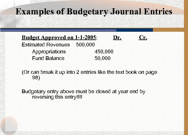 Examples of Budgetary Journal Entries Budget Approved on 1 -1 -2005: Estimated Revenues Appropriations