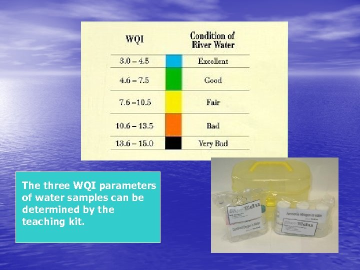 The three WQI parameters of water samples can be determined by the teaching kit.