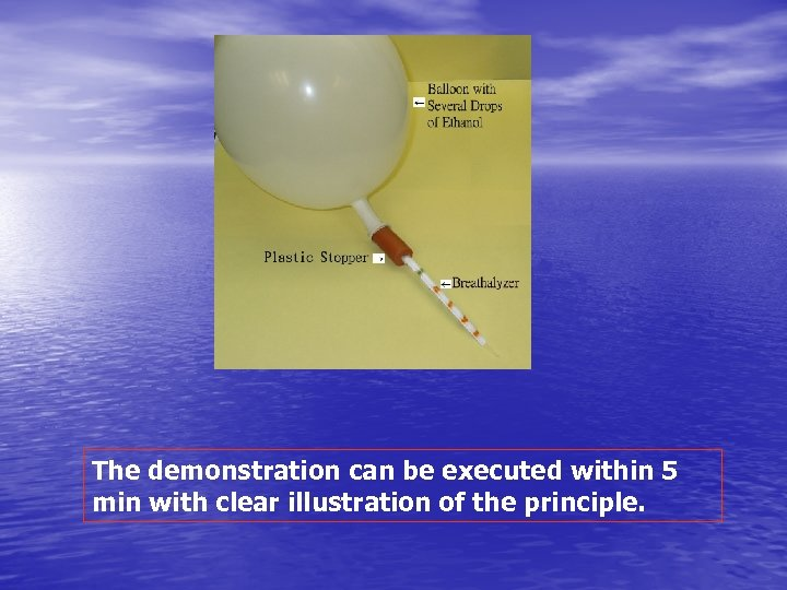 The demonstration can be executed within 5 min with clear illustration of the principle.