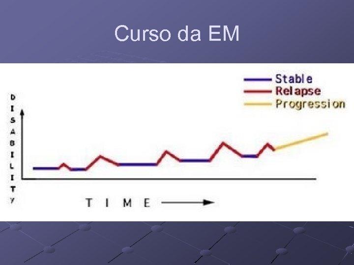 Curso da EM