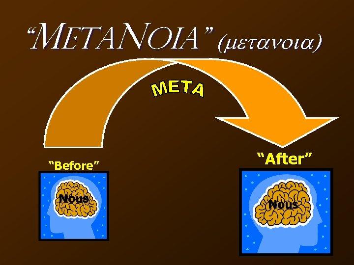 """""""Meta. Noia"""" (metanoia) """"Before"""" """"After"""" Nous"""