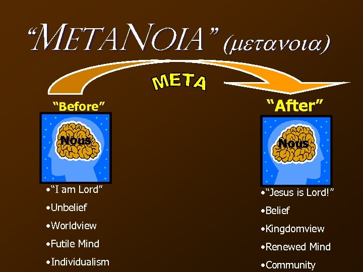 """Meta. Noia"" (metanoia) ""Before"" ""After"" Nous • ""I am Lord"" • ""Jesus is Lord!"""