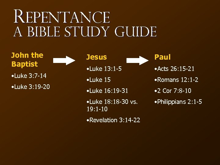Repentance A Bible Study Guide John the Baptist • Luke 3: 7 -14 •