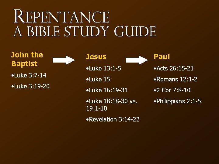 Repentance A Bible Study Guide John the Baptist • Luke 3: 7 -14 •
