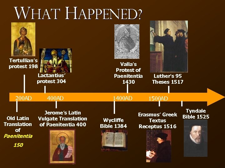 What Happened? Tertullian's protest 198 Lactantius' protest 304 200 AD Old Latin Translation of