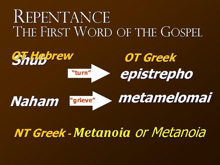 "Repentance The First Word of the Gospel OT Hebrew Shub OT Greek ""turn"" Naham"