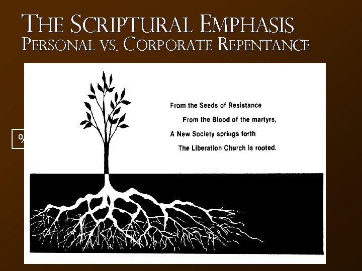 The Scriptural emphasis Personal vs. Corporate Repentance %