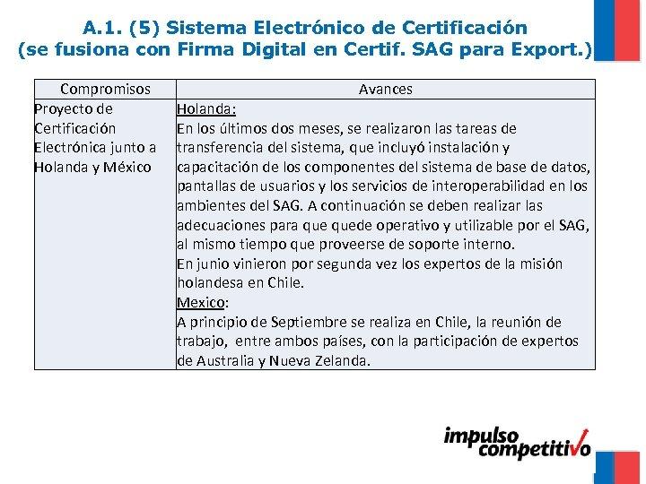 A. 1. (5) Sistema Electrónico de Certificación (se fusiona con Firma Digital en Certif.